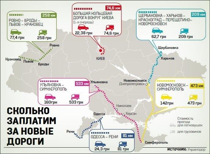 inforg_roads_(1)