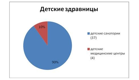 razm_graf_2