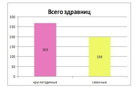 razm_graf_5