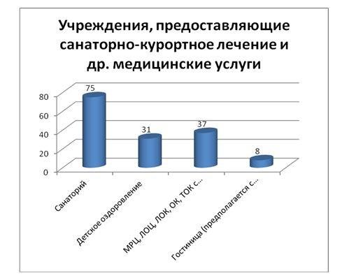 razm_graf_3