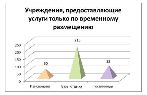 razm_graf_4