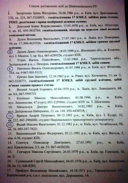списки1