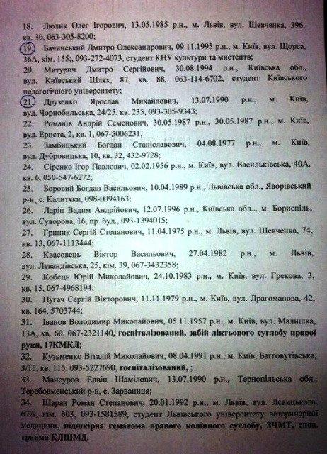 списки2