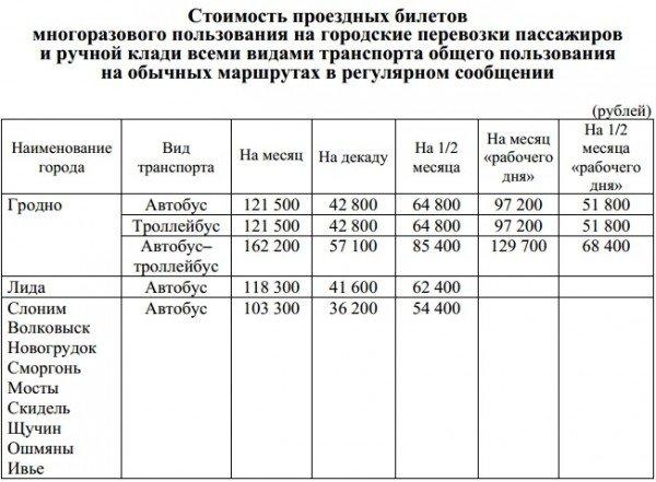 20131202_гродно_область-общественный траспорт подорожал