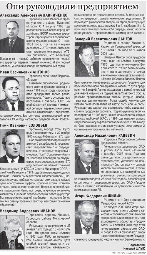 20131203_гродно азот_50 лет