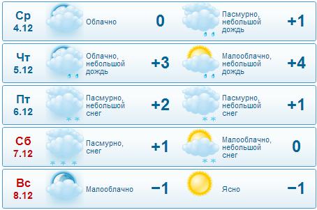 20131203_гродно_снег_погода