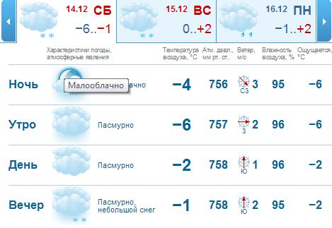20131212_гродно_погода_беларусь