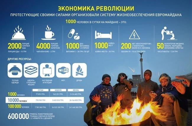 Сколько стоит Антимайдан, на который ездили мариупольцы? (ФОТО), фото-4