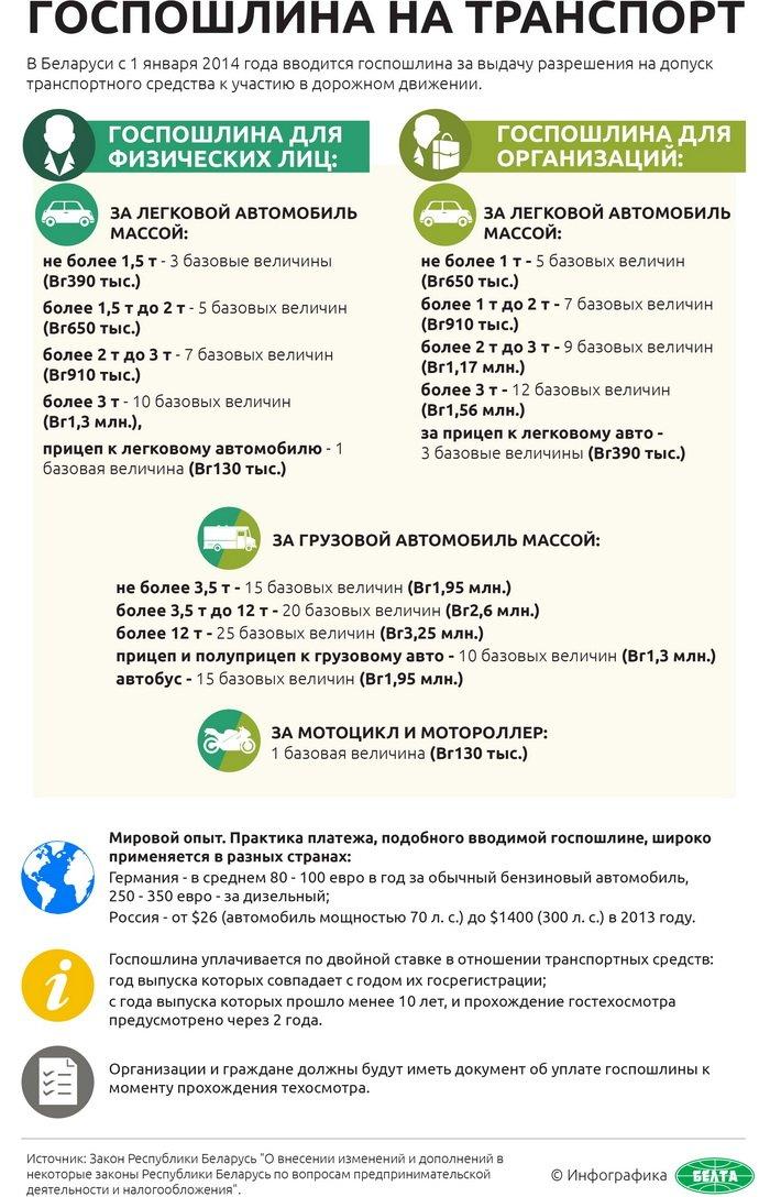 20131224_гродно_ажиотаж_СТО_траспортный налог_пошлина_автомобиль