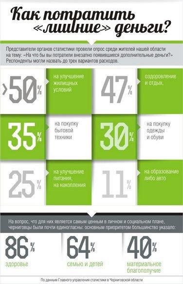 Инфографика Деньги_2