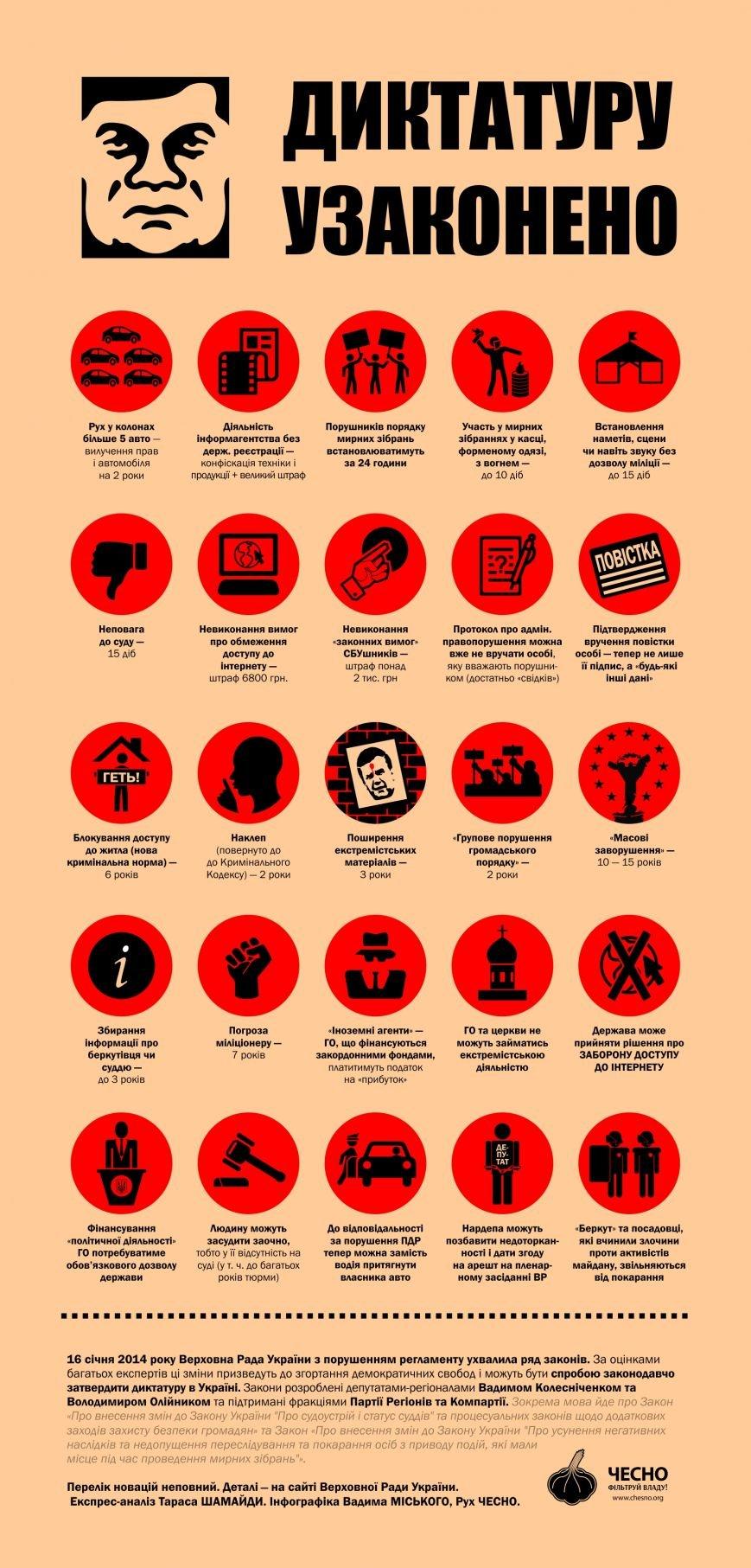 инфографика закон