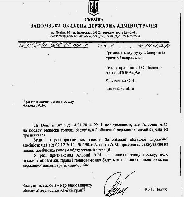 Андрей Алеша
