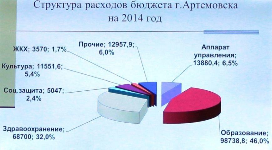 В Артемовске приняли бюджет на 2014-й год, фото-3