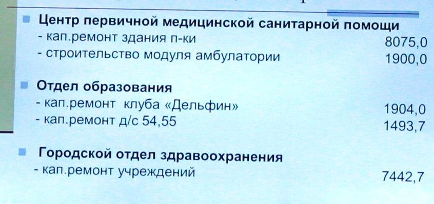 Основную часть субвенций 2014-го года Артемовск потратит на больницы, дороги и тротуары, фото-1