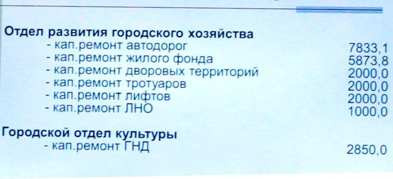 Основную часть субвенций 2014-го года Артемовск потратит на больницы, дороги и тротуары, фото-2