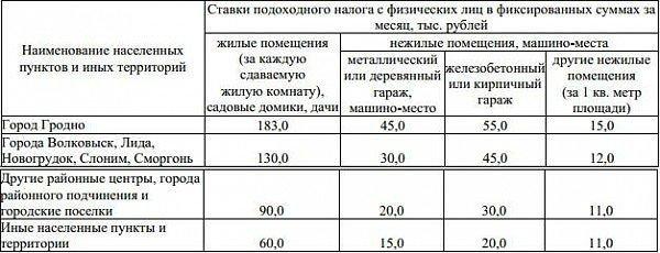 stavki_nalog-600x230