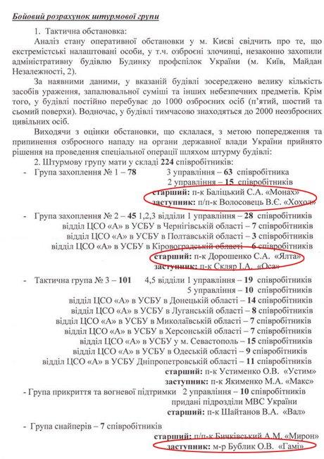 Обнародованы организаторы и причастные к убийствам людей на Майдане: планы и фамилии, фото-9