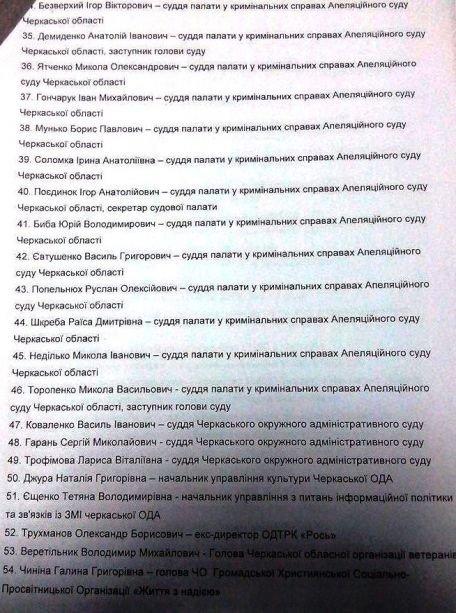 список1