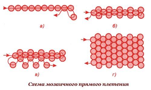 плетение бисером в мозаичной технике