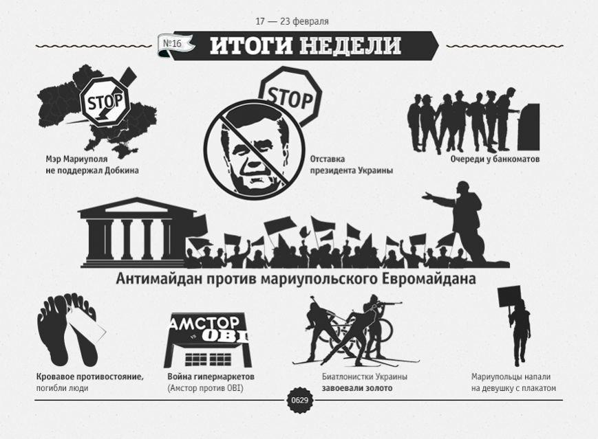 Итоги недели_20140225_870
