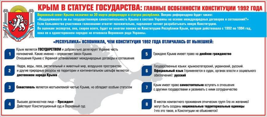 Что ждет Крым после возврата к Конституции 1992 года? (ИНФОГРАФИКА), фото-1