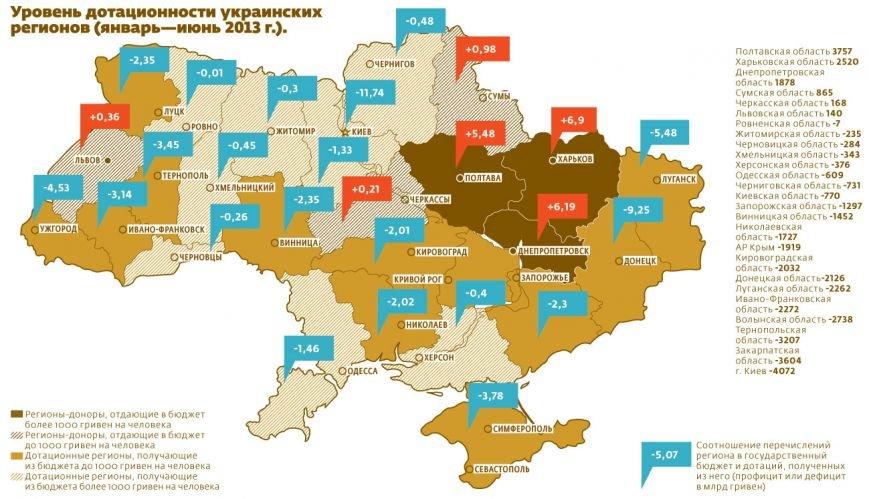 Российский «Эксперт»: Cамые дотационные области Украины Донецкая и Луганская области, фото-1