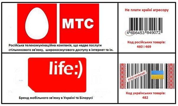Як тернополяни можуть замінити товари російського виробництва? (фото), фото-8