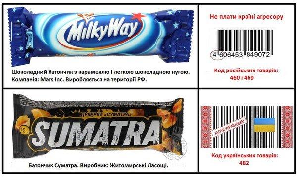 Як тернополяни можуть замінити товари російського виробництва? (фото), фото-10