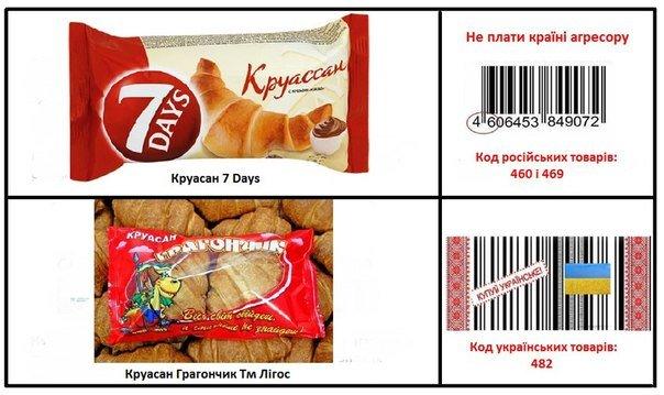 Як тернополяни можуть замінити товари російського виробництва? (фото), фото-5