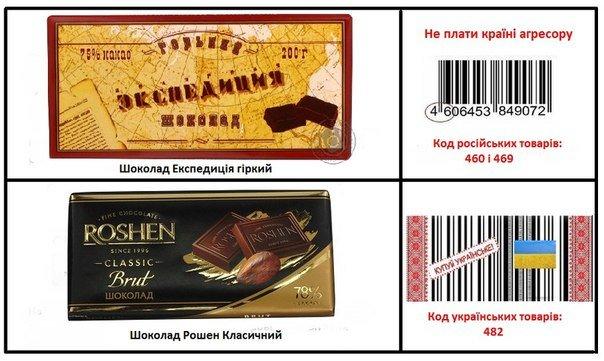 Як тернополяни можуть замінити товари російського виробництва? (фото), фото-4
