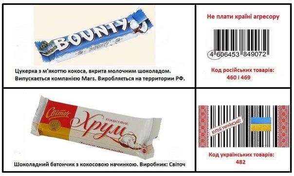 Як тернополяни можуть замінити товари російського виробництва? (фото), фото-1