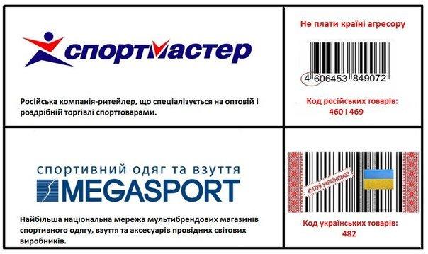 Як тернополяни можуть замінити товари російського виробництва? (фото), фото-9