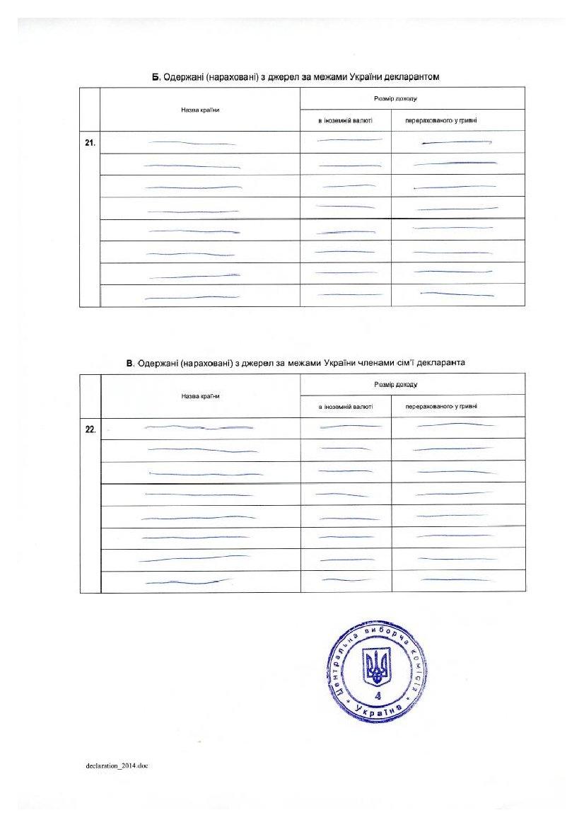 Декларация кандидата в президенты Добкина: 21 миллион заработка, 3 внедорожника и маленькая квартира (ДОКУМЕНТ), фото-3