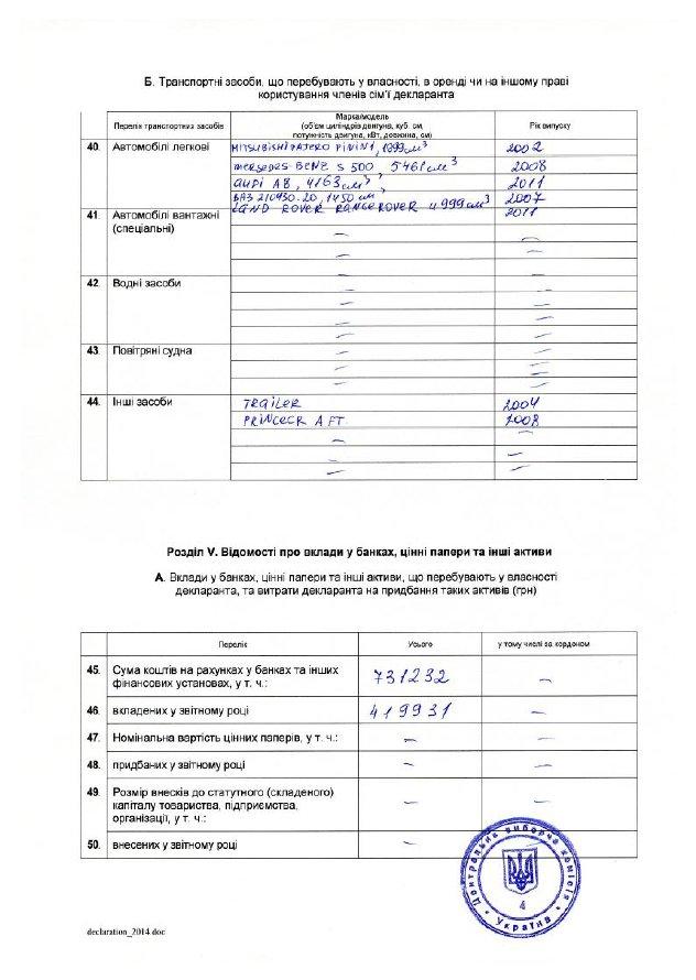 «Выборы-2014» : уроженец Горловки Юрий Бойко ездит на «копейке» и на Мерседес-бенц, фото-7