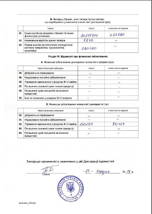 «Выборы-2014» : уроженец Горловки Юрий Бойко ездит на «копейке» и на Мерседес-бенц, фото-8