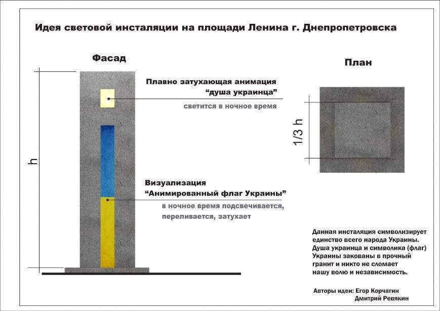 Инсталяция Днепропетровск_Страница_1