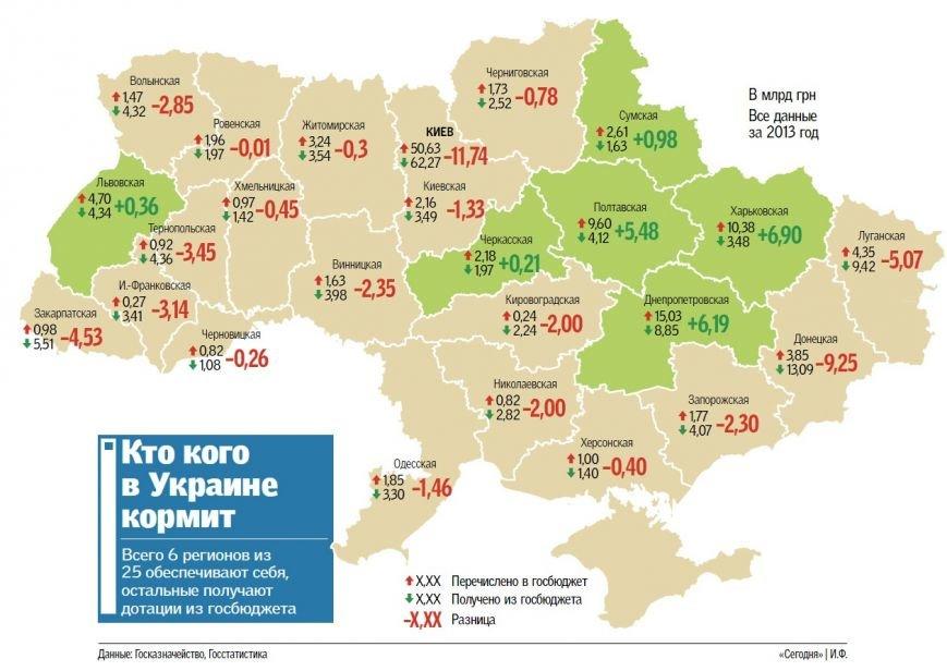 Что принесет с собой децентрализация Днепропетровской области, фото-1