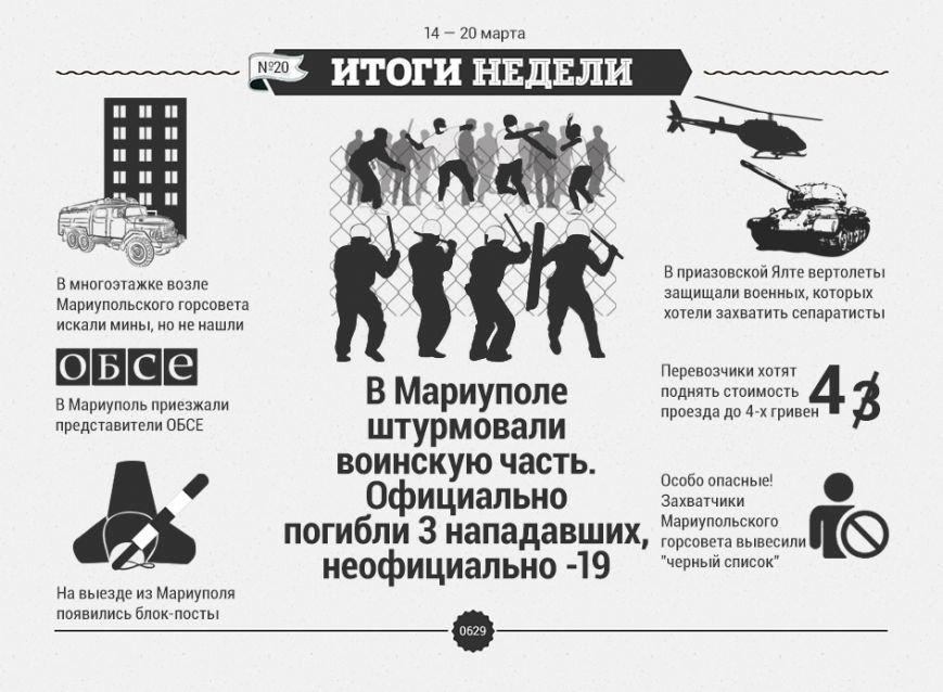 Итогиnfo_20140304