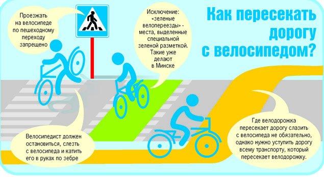 За что могут наказать гродненцов, разъезжающих на велосипедах по городу?, фото-2