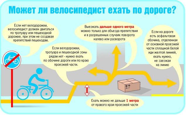 За что могут наказать гродненцов, разъезжающих на велосипедах по городу?, фото-3