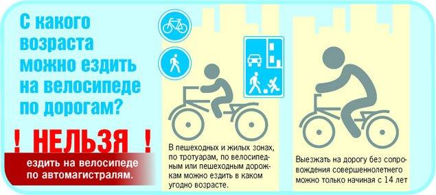 За что могут наказать гродненцов, разъезжающих на велосипедах по городу?, фото-1