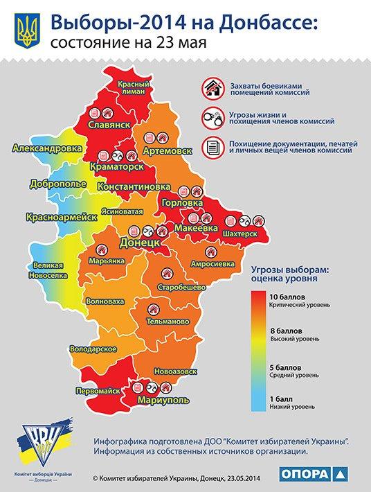 Donetsk_ELECTION