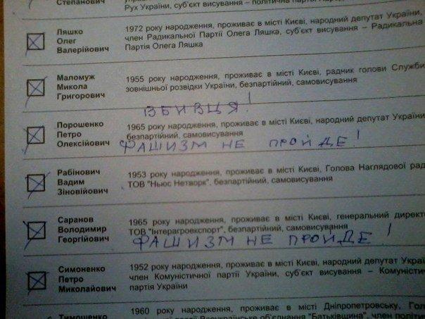Выборы Президента Украины-2014: только факты, фото-16
