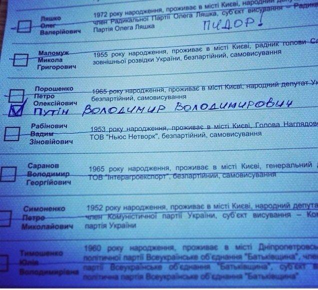 ФОТОФАКТ: Украинцы голосуют за Путина, Дарта Вейдера, фото-7