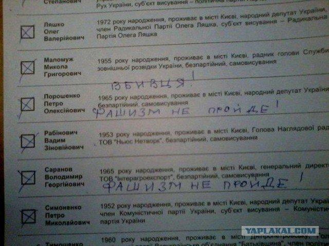 Творчі доробки виборців: українці голосували за Висоцького та Путіна (ФОТО), фото-4