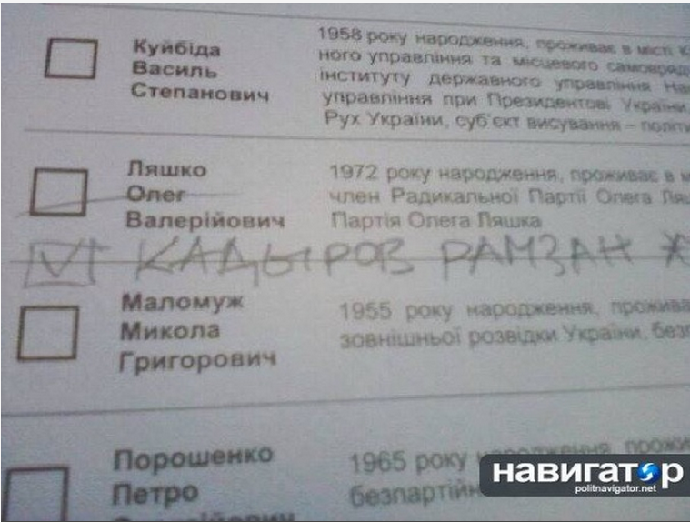 Творчі доробки виборців: українці голосували за Висоцького та Путіна (ФОТО), фото-23