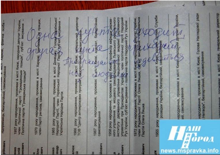 Творчі доробки виборців: українці голосували за Висоцького та Путіна (ФОТО), фото-15