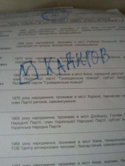 Творчі доробки виборців: українці голосували за Висоцького та Путіна (ФОТО), фото-7
