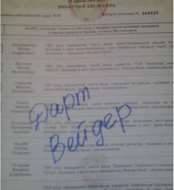 Творчі доробки виборців: українці голосували за Висоцького та Путіна (ФОТО), фото-14