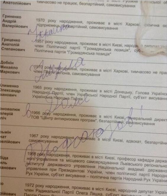 Творчі доробки виборців: українці голосували за Висоцького та Путіна (ФОТО), фото-1